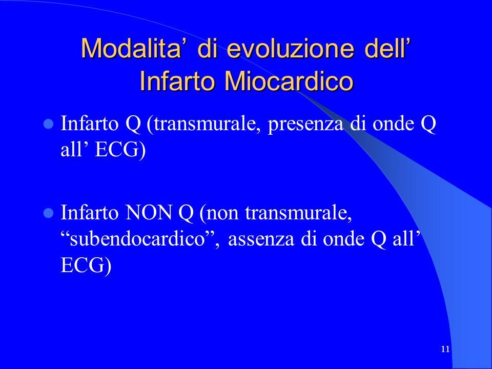 11 Modalita di evoluzione dell Infarto Miocardico Infarto Q (transmurale, presenza di onde Q all ECG) Infarto NON Q (non transmurale, subendocardico,
