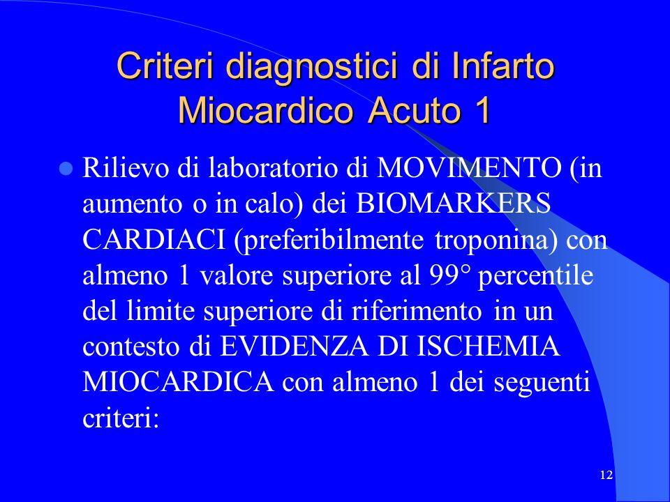 12 Criteri diagnostici di Infarto Miocardico Acuto 1 Rilievo di laboratorio di MOVIMENTO (in aumento o in calo) dei BIOMARKERS CARDIACI (preferibilmen