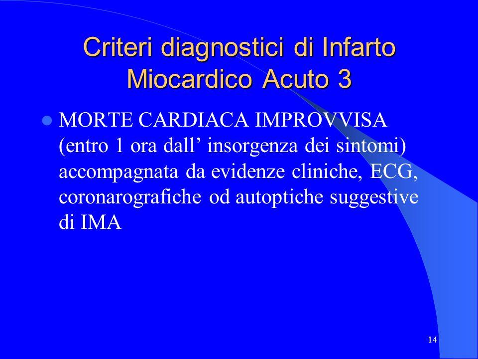14 Criteri diagnostici di Infarto Miocardico Acuto 3 MORTE CARDIACA IMPROVVISA (entro 1 ora dall insorgenza dei sintomi) accompagnata da evidenze clin
