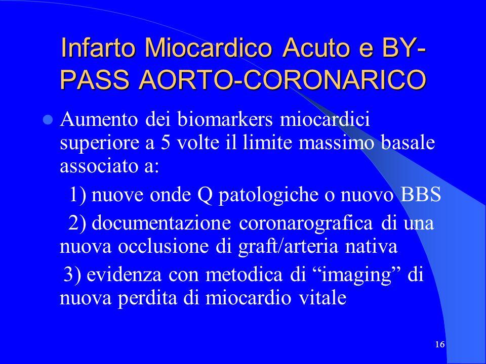 16 Infarto Miocardico Acuto e BY- PASS AORTO-CORONARICO Aumento dei biomarkers miocardici superiore a 5 volte il limite massimo basale associato a: 1)