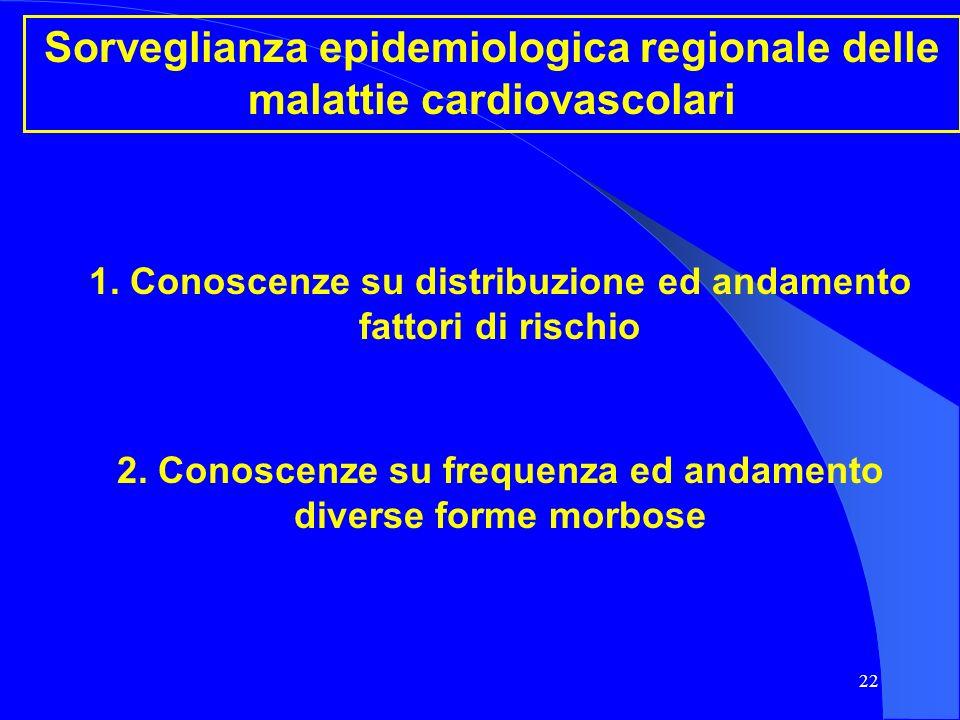 22 Sorveglianza epidemiologica regionale delle malattie cardiovascolari 1. Conoscenze su distribuzione ed andamento fattori di rischio 2. Conoscenze s