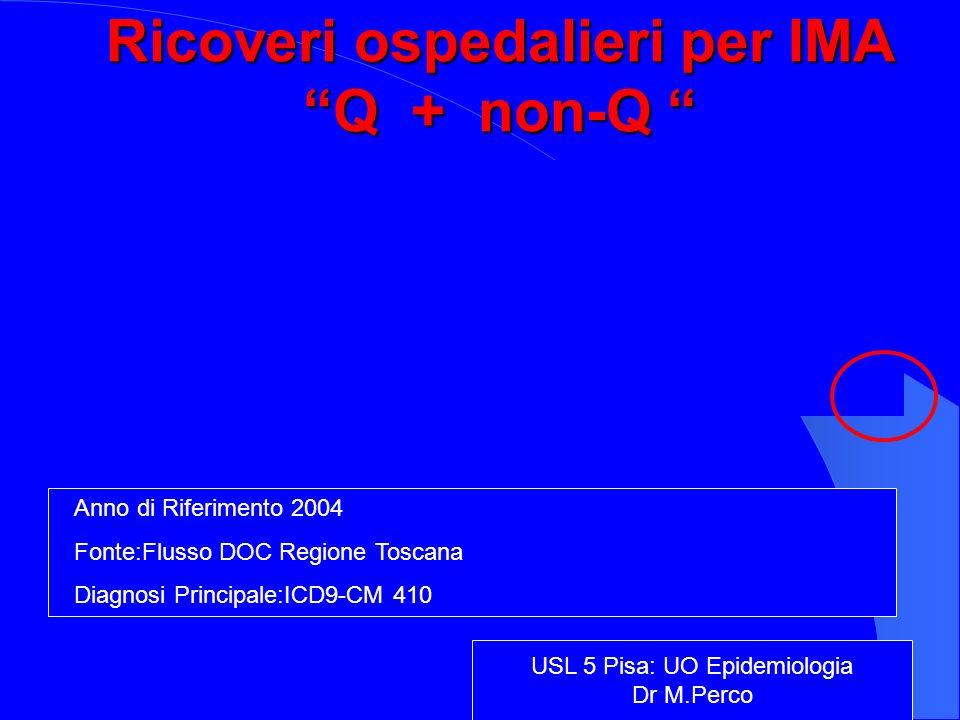 36 Ricoveri ospedalieri per IMA Q + non-Q Ricoveri ospedalieri per IMA Q + non-Q Anno di Riferimento 2004 Fonte:Flusso DOC Regione Toscana Diagnosi Pr