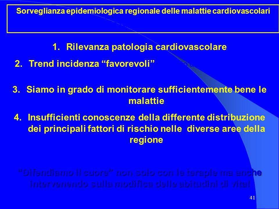 41 Sorveglianza epidemiologica regionale delle malattie cardiovascolari Considerazioni conclusive 1.Rilevanza patologia cardiovascolare 2.Trend incide