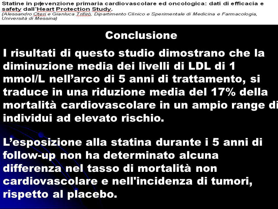 Conclusione I risultati di questo studio dimostrano che la diminuzione media dei livelli di LDL di 1 mmol/L nellarco di 5 anni di trattamento, si trad