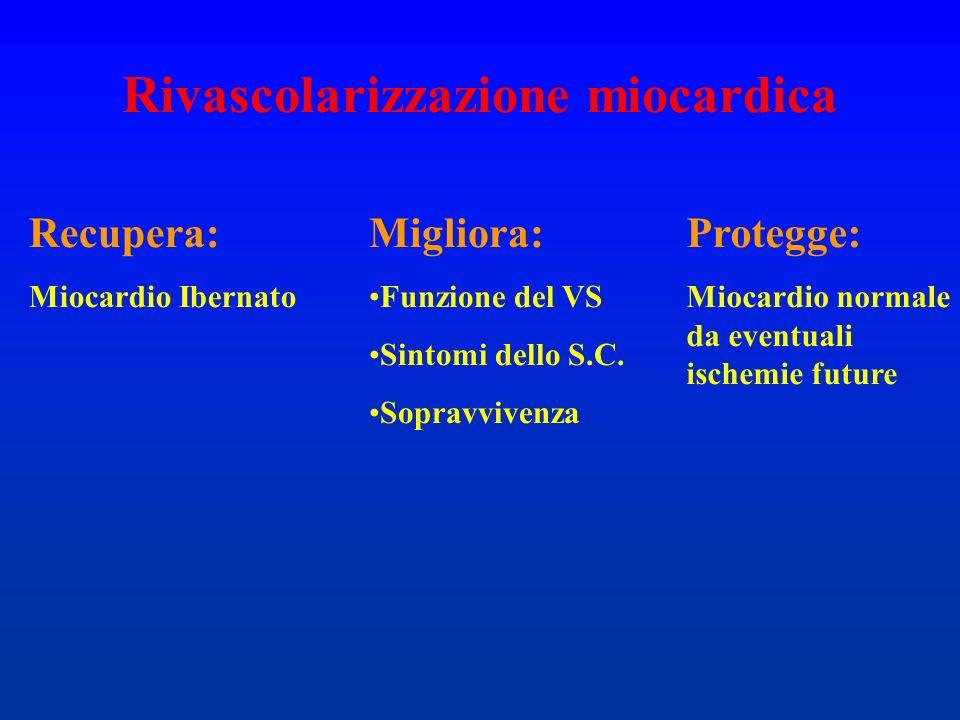 Rivascolarizzazione miocardica Recupera: Miocardio Ibernato Migliora: Funzione del VS Sintomi dello S.C. Sopravvivenza Protegge: Miocardio normale da