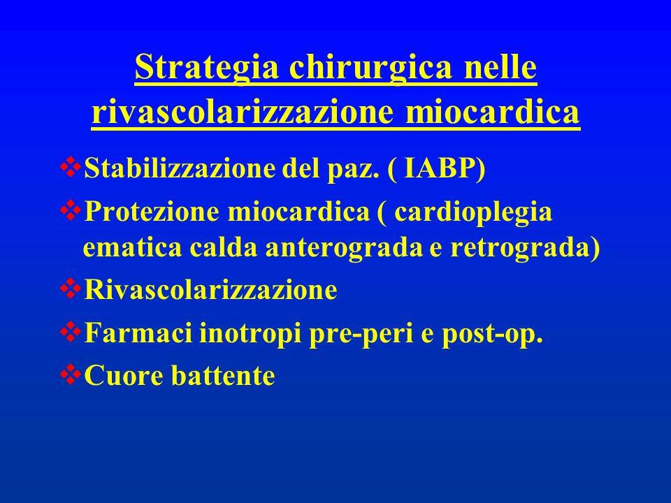 Strategia chirurgica nelle rivascolarizzazione miocardica Stabilizzazione del paz. ( IABP) Protezione miocardica ( cardioplegia ematica calda anterogr