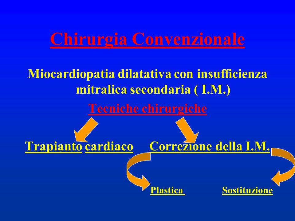 Chirurgia Convenzionale Miocardiopatia dilatativa con insufficienza mitralica secondaria ( I.M.) Tecniche chirurgiche Trapianto cardiaco Correzione de