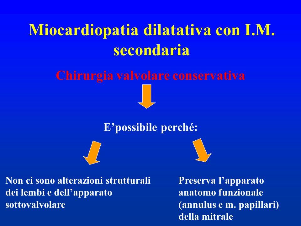 Miocardiopatia dilatativa con I.M. secondaria Chirurgia valvolare conservativa Epossibile perché: Non ci sono alterazioni strutturali dei lembi e dell