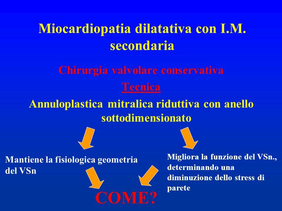 Miocardiopatia dilatativa con I.M. secondaria Chirurgia valvolare conservativa Tecnica Annuloplastica mitralica riduttiva con anello sottodimensionato