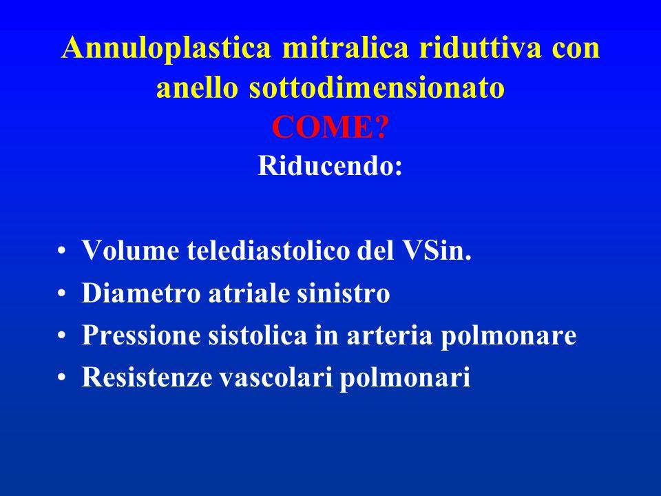 Annuloplastica mitralica riduttiva con anello sottodimensionato COME? Riducendo: Volume telediastolico del VSin. Diametro atriale sinistro Pressione s