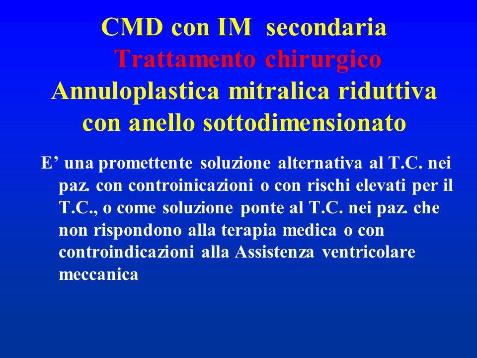 CMD con IM secondaria Trattamento chirurgico Annuloplastica mitralica riduttiva con anello sottodimensionato E una promettente soluzione alternativa a