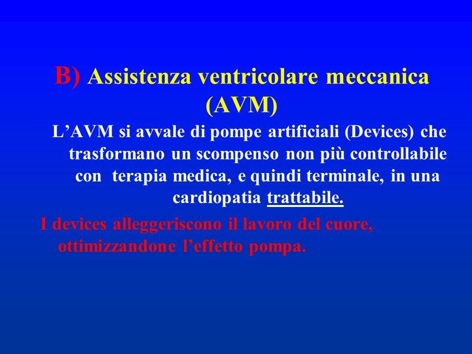 B) Assistenza ventricolare meccanica (AVM) LAVM si avvale di pompe artificiali (Devices) che trasformano un scompenso non più controllabile con terapi