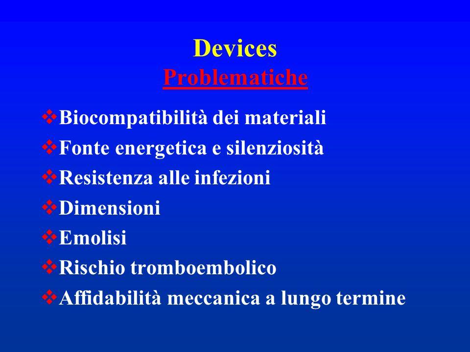 Devices Problematiche Biocompatibilità dei materiali Fonte energetica e silenziosità Resistenza alle infezioni Dimensioni Emolisi Rischio tromboemboli