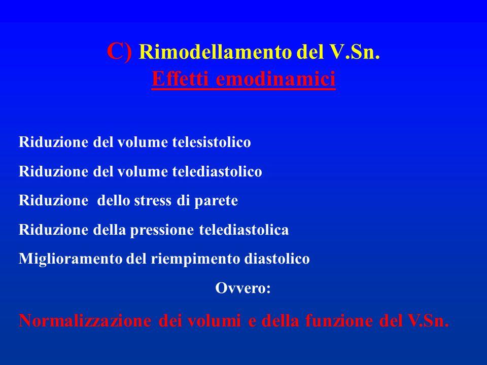 C) Rimodellamento del V.Sn. Effetti emodinamici Riduzione del volume telesistolico Riduzione del volume telediastolico Riduzione dello stress di paret