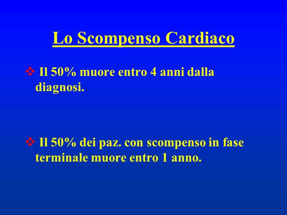 Lo Scompenso Cardiaco Il 50% muore entro 4 anni dalla diagnosi. Il 50% dei paz. con scompenso in fase terminale muore entro 1 anno.