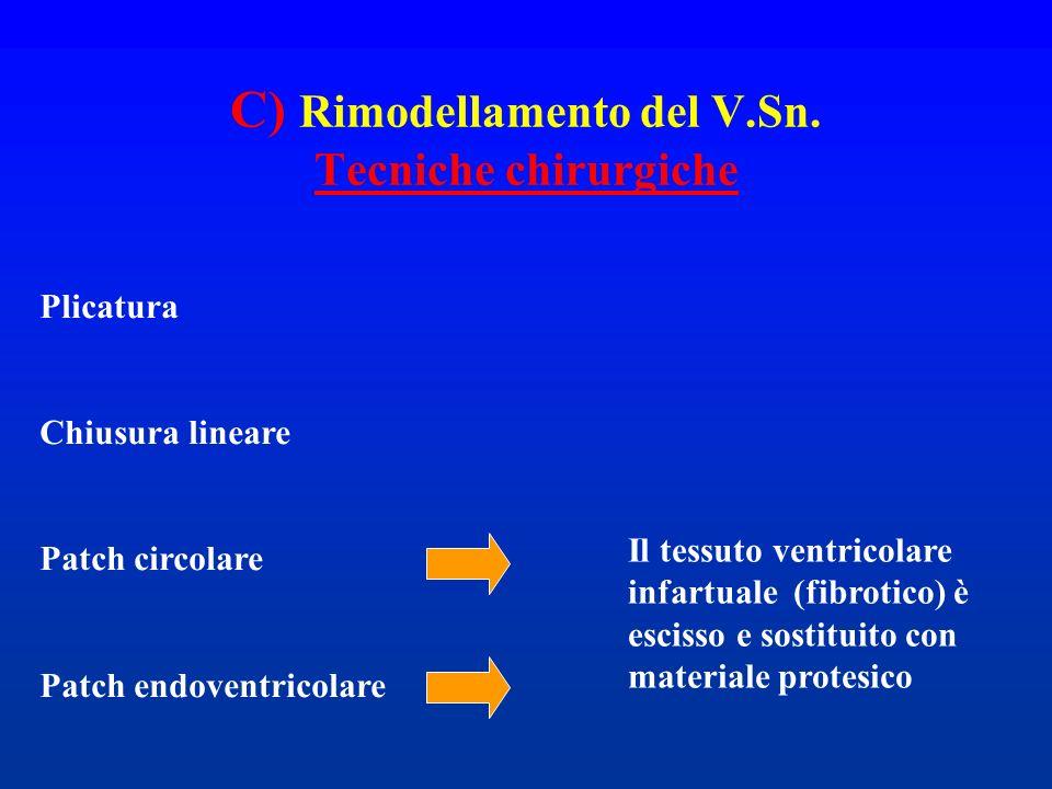 C) Rimodellamento del V.Sn. Tecniche chirurgiche Plicatura Chiusura lineare Patch circolare Patch endoventricolare Il tessuto ventricolare infartuale