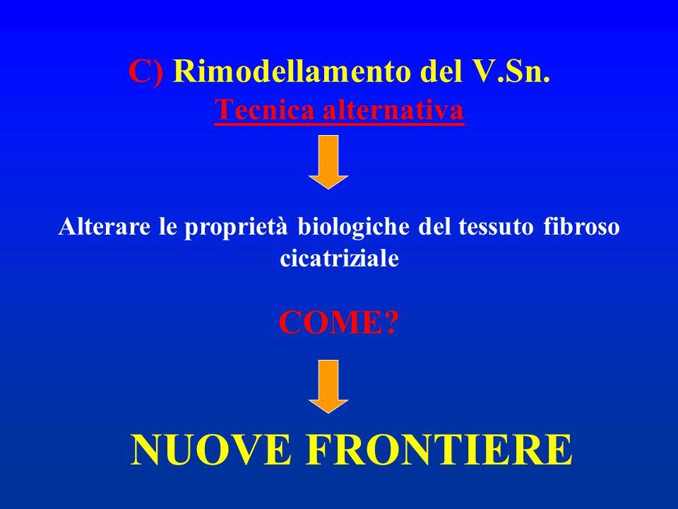 C) Rimodellamento del V.Sn. Tecnica alternativa Alterare le proprietà biologiche del tessuto fibroso cicatriziale COME? NUOVE FRONTIERE