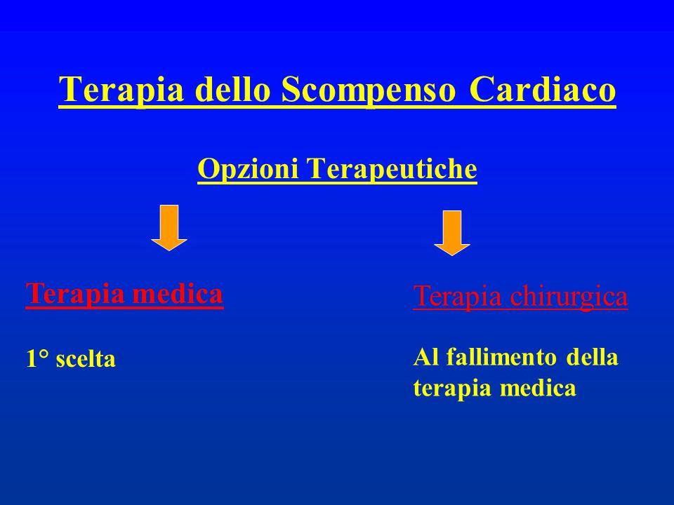 Terapia dello Scompenso Cardiaco Opzioni Terapeutiche Terapia medica 1° scelta Terapia chirurgica Al fallimento della terapia medica