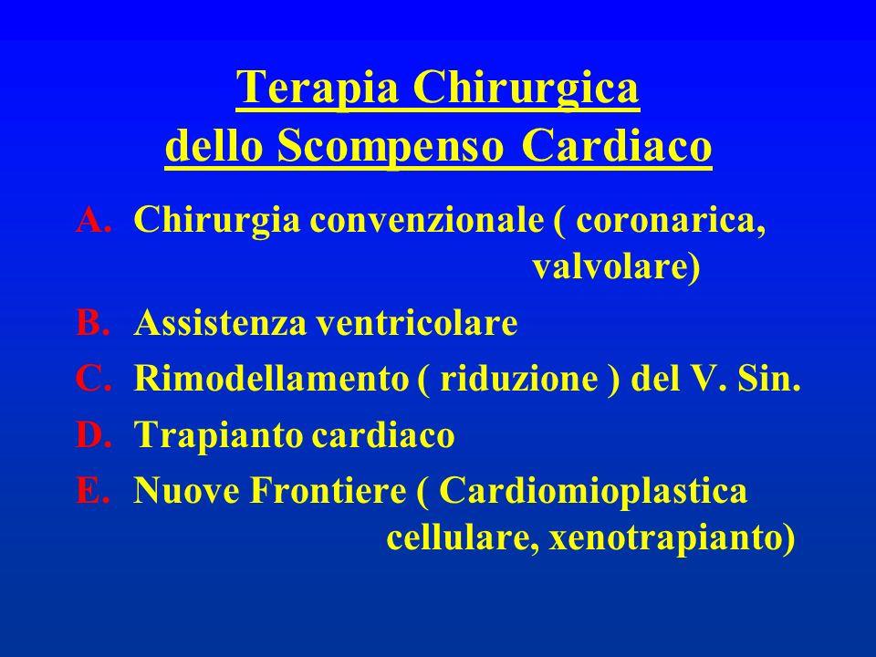 Terapia Chirurgica dello Scompenso Cardiaco A.Chirurgia convenzionale ( coronarica, valvolare) B.Assistenza ventricolare C.Rimodellamento ( riduzione