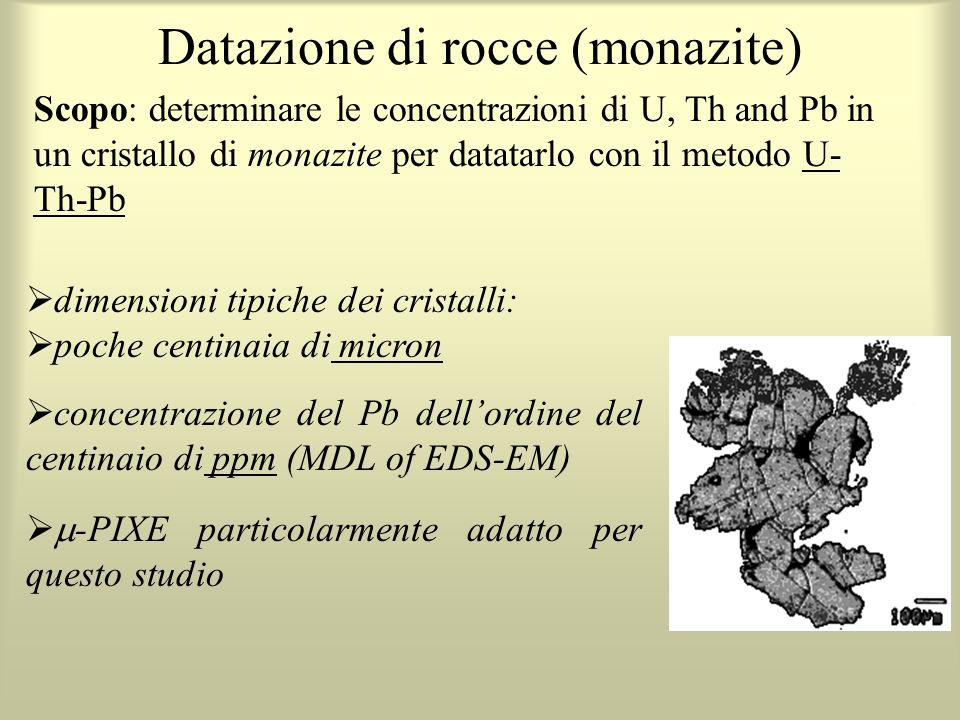 Datazione di rocce (monazite) Scopo: determinare le concentrazioni di U, Th and Pb in un cristallo di monazite per datatarlo con il metodo U- Th-Pb dimensioni tipiche dei cristalli: poche centinaia di micron concentrazione del Pb dellordine del centinaio di ppm (MDL of EDS-EM) -PIXE particolarmente adatto per questo studio