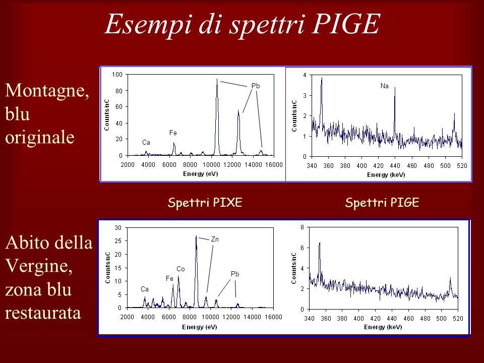 Esempi di spettri PIGE Montagne, blu originale Abito della Vergine, zona blu restaurata Spettri PIXESpettri PIGE Ca Fe Pb Na Zn Fe Pb Co Ca
