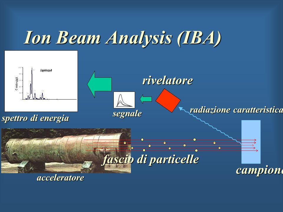 Ion Beam Analysis (IBA) campione fascio di particelle rivelatore radiazione caratteristica spettro di energia segnale acceleratore