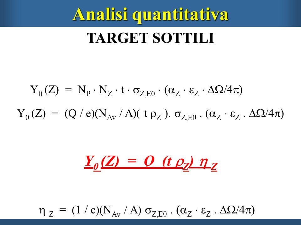 Analisi quantitativa TARGET SOTTILI Y 0 (Z) = N P N Z t Z,E0 ( Z Z /4 ) Y 0 (Z) = (Q / e)(N Av / A)( t Z ) Z,E0 ( Z Z /4 ) Y 0 (Z) = Q (t Z ) Z Z = (1 / e)(N A v / A) Z,E0 ( Z Z /4 )