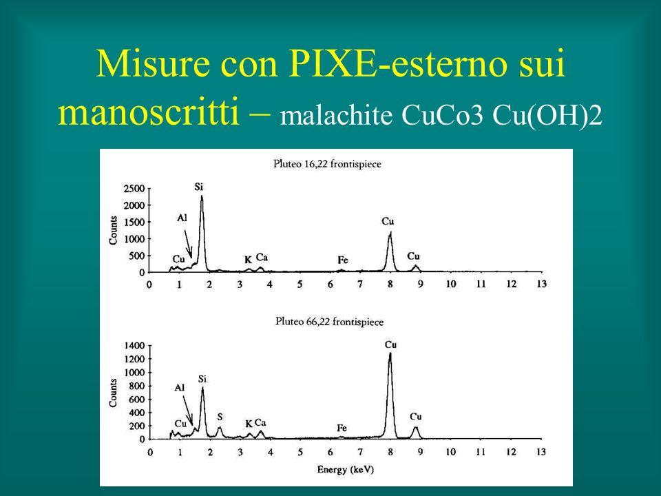 Misure con PIXE-esterno sui manoscritti – malachite CuCo3 Cu(OH)2