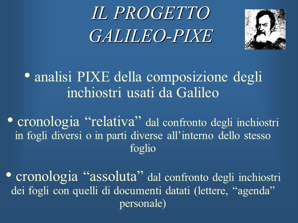 IL PROGETTO GALILEO-PIXE analisi PIXE della composizione degli inchiostri usati da Galileo cronologia relativa dal confronto degli inchiostri in fogli