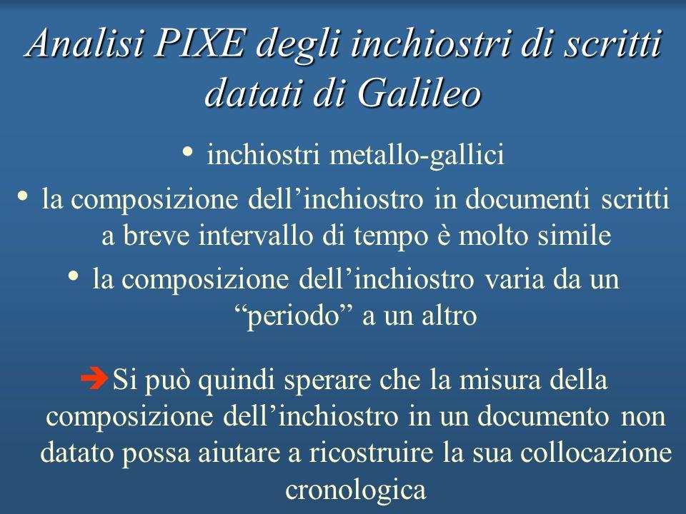 Analisi PIXE degli inchiostri di scritti datati di Galileo inchiostri metallo-gallici la composizione dellinchiostro in documenti scritti a breve inte