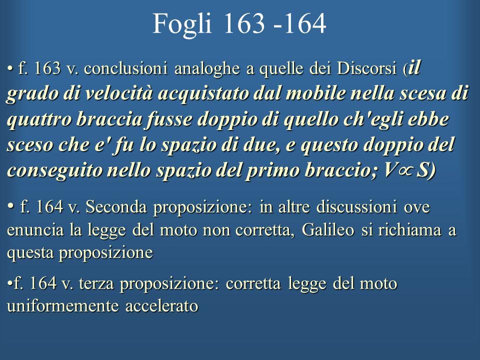 Fogli 163 -164 f. 163 v. conclusioni analoghe a quelle dei Discorsi ( il grado di velocità acquistato dal mobile nella scesa di quattro braccia fusse