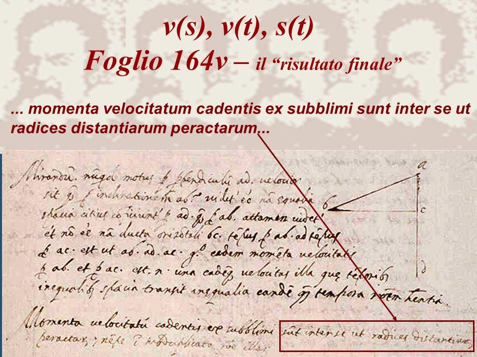 v(s), v(t), s(t) Foglio 164v – il risultato finale... momenta velocitatum cadentis ex subblimi sunt inter se ut radices distantiarum peractarum...
