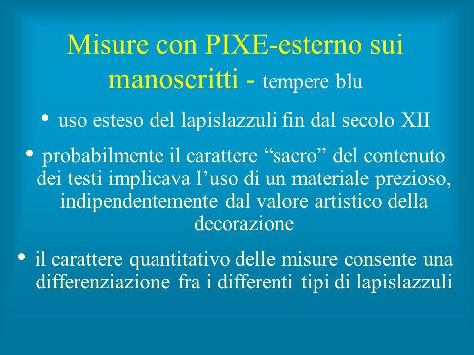 Misure con PIXE-esterno sui manoscritti - tempere blu uso esteso del lapislazzuli fin dal secolo XII probabilmente il carattere sacro del contenuto de
