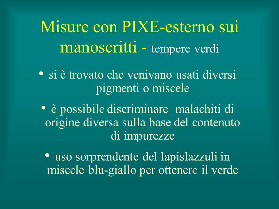 Misure con PIXE-esterno sui manoscritti - tempere verdi si è trovato che venivano usati diversi pigmenti o miscele è possibile discriminare malachiti