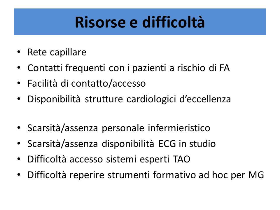 Risorse e difficoltà Rete capillare Contatti frequenti con i pazienti a rischio di FA Facilità di contatto/accesso Disponibilità strutture cardiologic