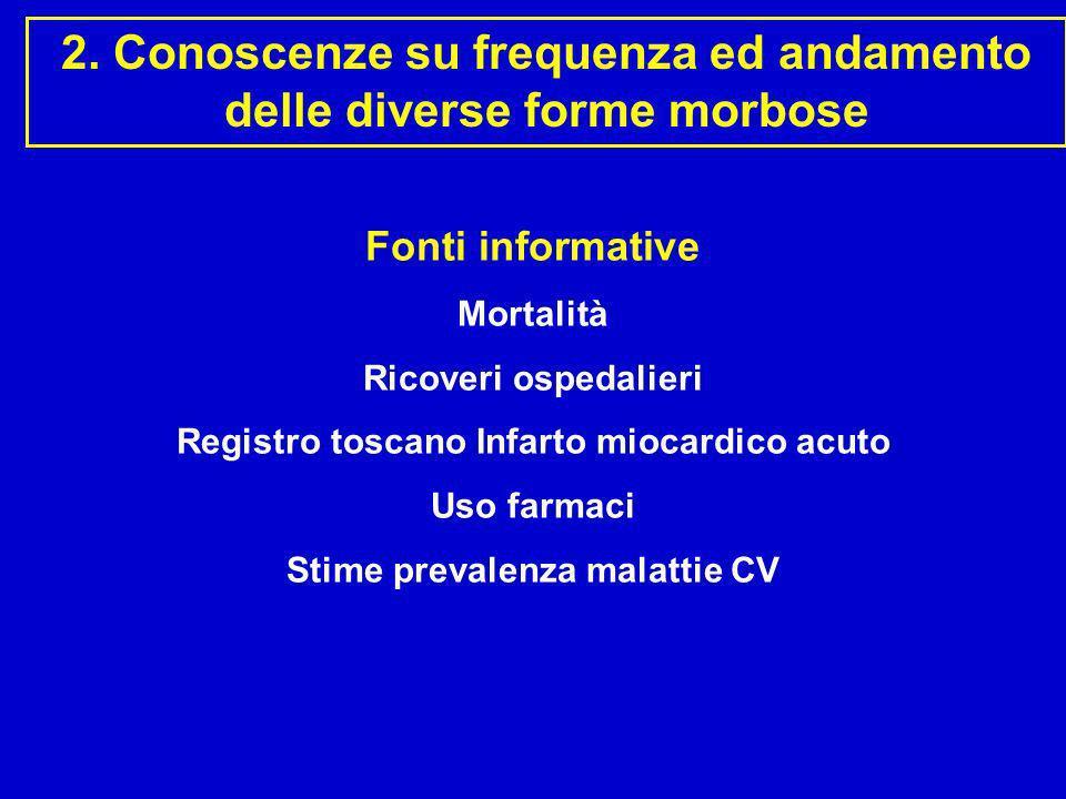 2. Conoscenze su frequenza ed andamento delle diverse forme morbose Fonti informative Mortalità Ricoveri ospedalieri Registro toscano Infarto miocardi