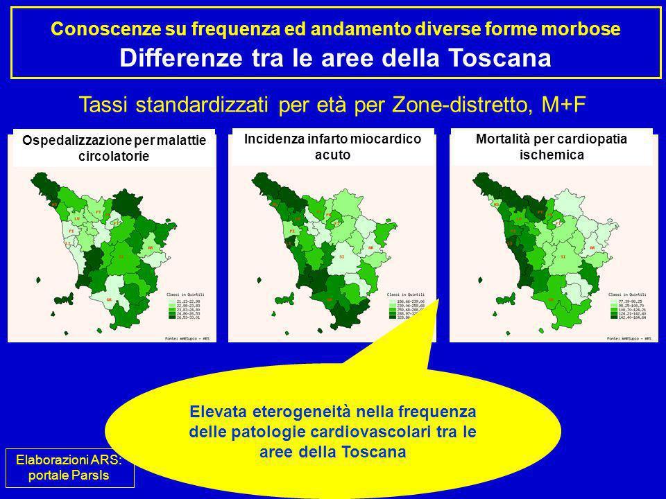 Conoscenze su frequenza ed andamento diverse forme morbose Differenze tra le aree della Toscana Elaborazioni ARS: portale ParsIs Tassi standardizzati