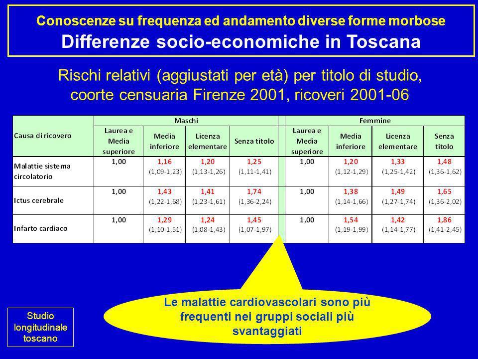 Conoscenze su frequenza ed andamento diverse forme morbose Differenze socio-economiche in Toscana Studio longitudinale toscano Rischi relativi (aggius