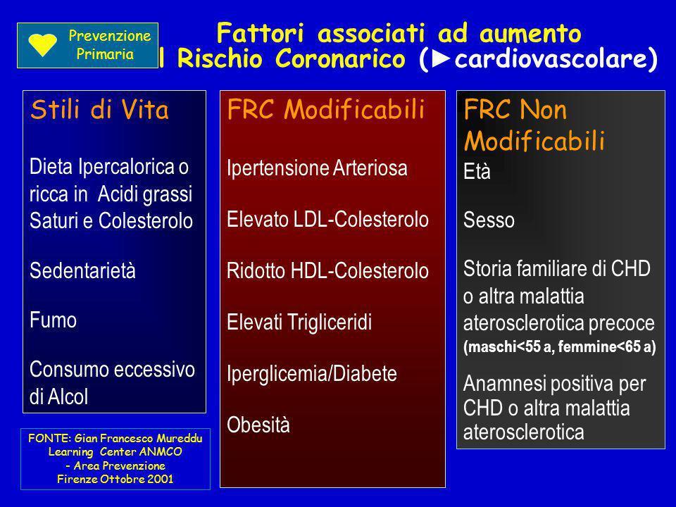 Fattori associati ad aumento del Rischio Coronarico ( cardiovascolare) Stili di Vita Dieta Ipercalorica o ricca in Acidi grassi Saturi e Colesterolo S