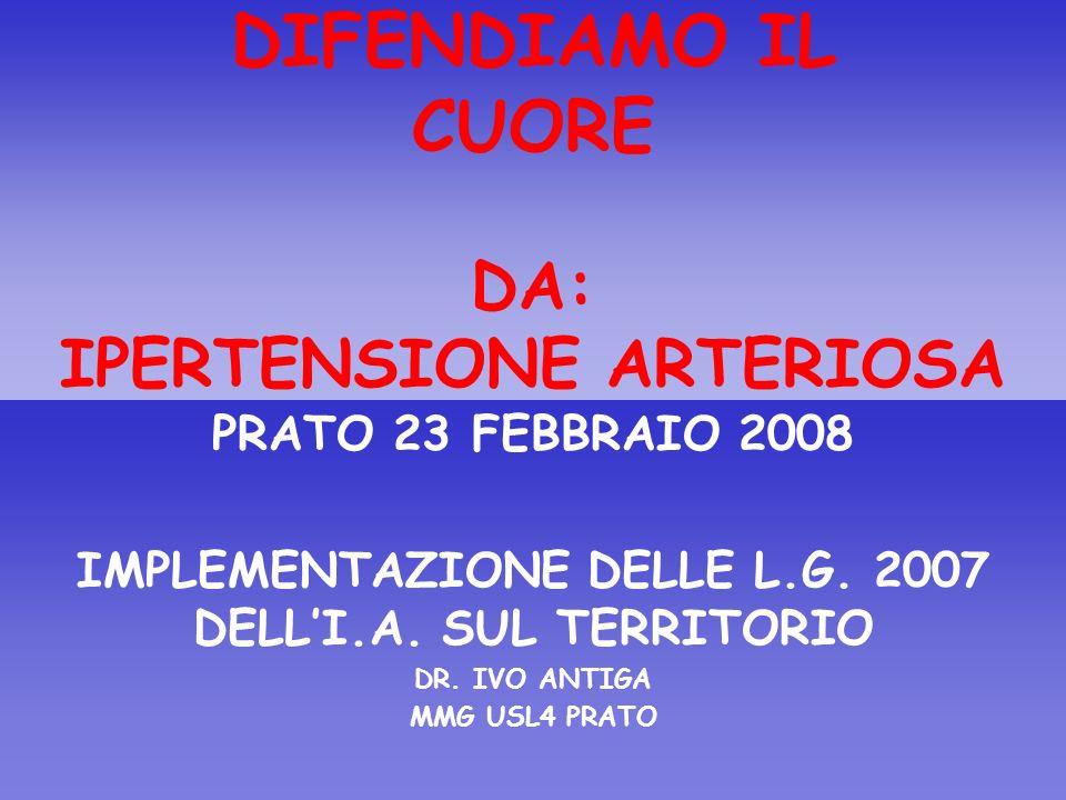 DIFENDIAMO IL CUORE DA: IPERTENSIONE ARTERIOSA PRATO 23 FEBBRAIO 2008 IMPLEMENTAZIONE DELLE L.G. 2007 DELLI.A. SUL TERRITORIO DR. IVO ANTIGA MMG USL4
