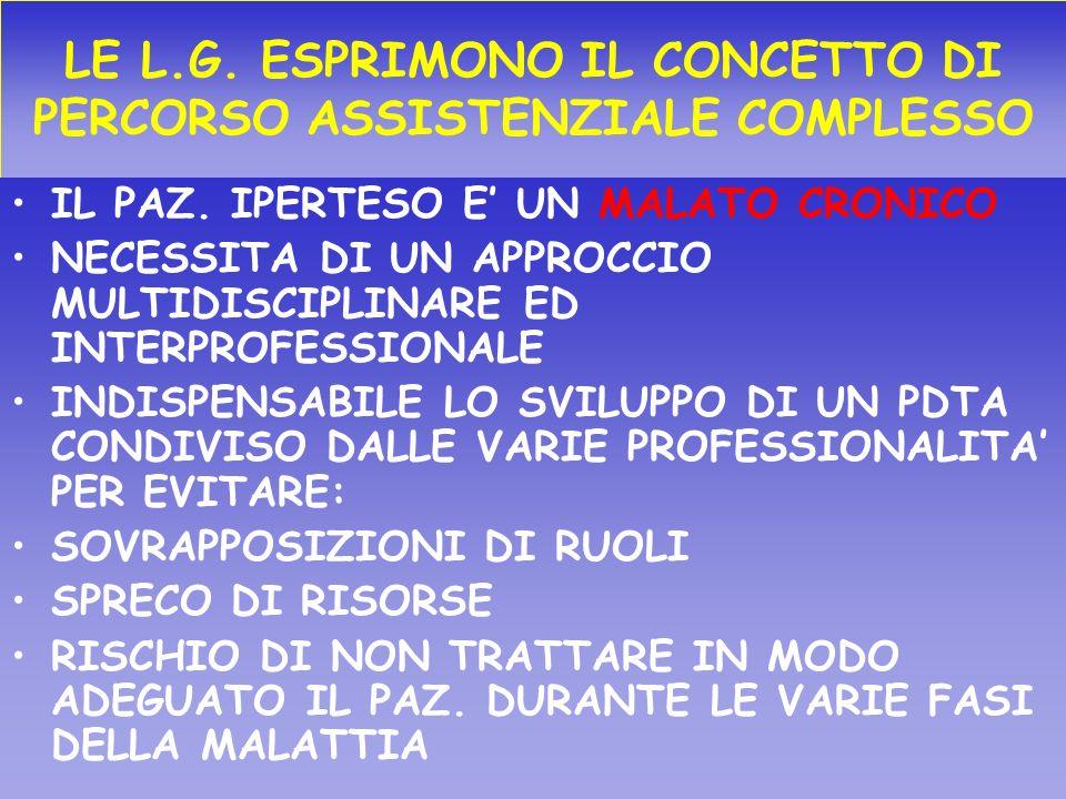 LE L.G. ESPRIMONO IL CONCETTO DI PERCORSO ASSISTENZIALE COMPLESSO IL PAZ. IPERTESO E UN MALATO CRONICO NECESSITA DI UN APPROCCIO MULTIDISCIPLINARE ED