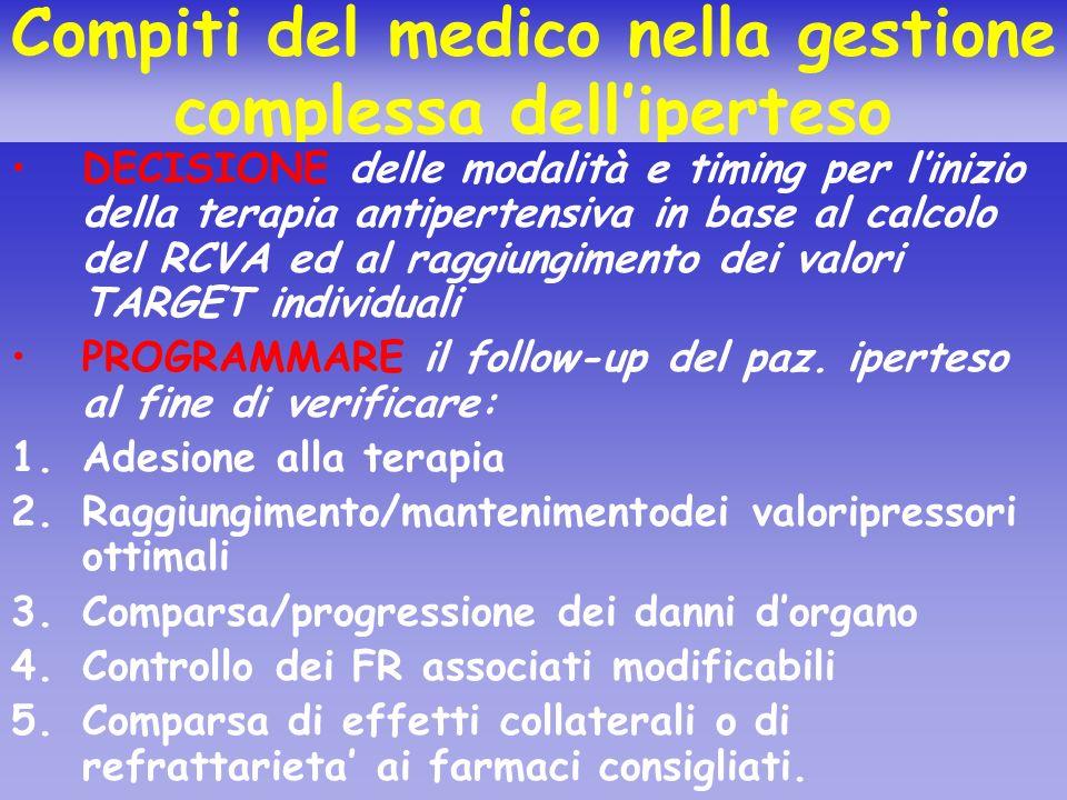 Compiti del medico nella gestione complessa delliperteso DECISIONE delle modalità e timing per linizio della terapia antipertensiva in base al calcolo