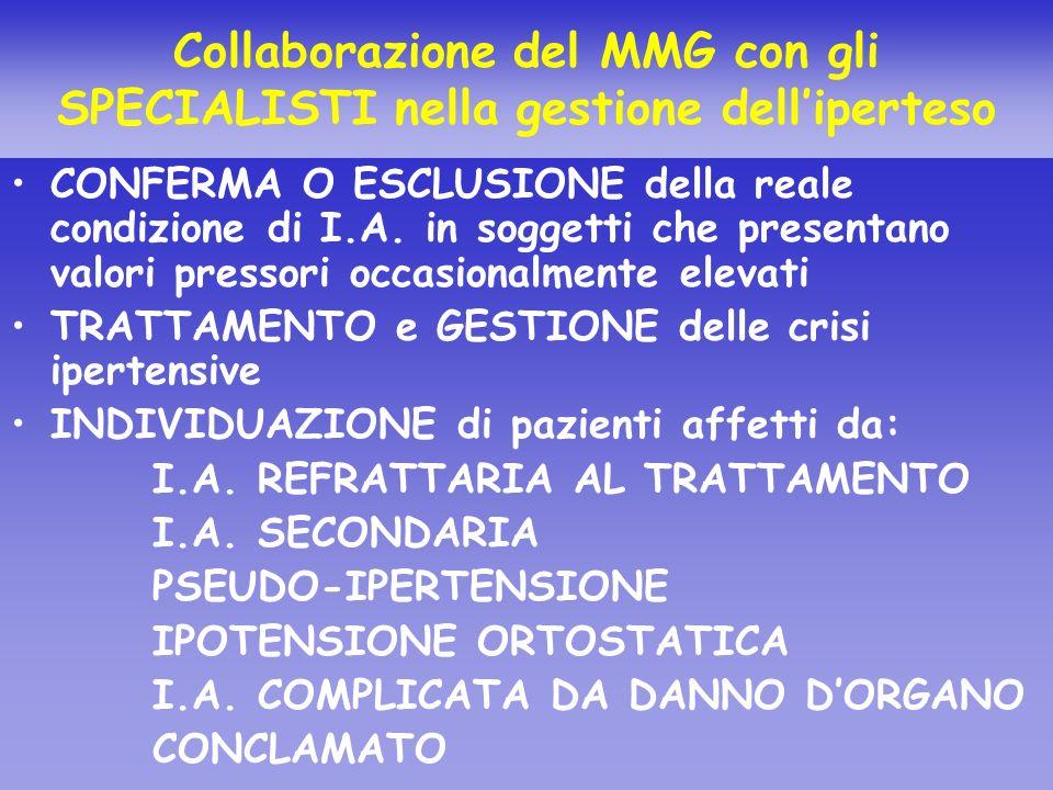 Collaborazione del MMG con gli SPECIALISTI nella gestione delliperteso CONFERMA O ESCLUSIONE della reale condizione di I.A. in soggetti che presentano
