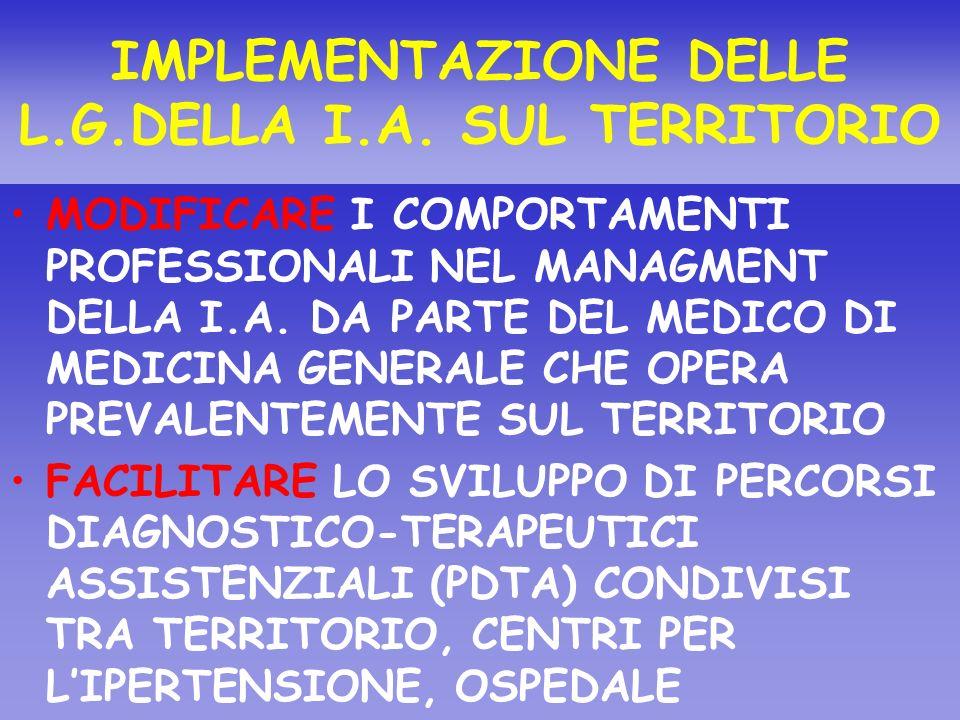 IMPLEMENTAZIONE DELLE L.G.DELLA I.A. SUL TERRITORIO MODIFICARE I COMPORTAMENTI PROFESSIONALI NEL MANAGMENT DELLA I.A. DA PARTE DEL MEDICO DI MEDICINA