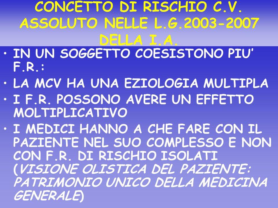 CONCETTO DI RISCHIO C.V. ASSOLUTO NELLE L.G.2003-2007 DELLA I.A. IN UN SOGGETTO COESISTONO PIU F.R.: LA MCV HA UNA EZIOLOGIA MULTIPLA I F.R. POSSONO A