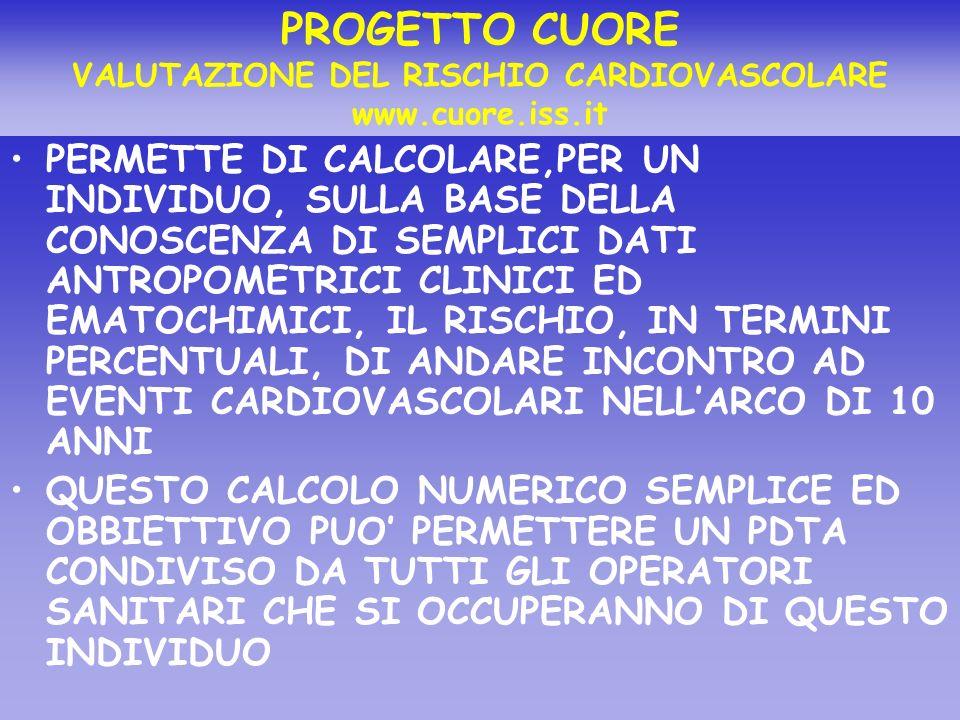 PROGETTO CUORE VALUTAZIONE DEL RISCHIO CARDIOVASCOLARE www.cuore.iss.it PERMETTE DI CALCOLARE,PER UN INDIVIDUO, SULLA BASE DELLA CONOSCENZA DI SEMPLIC