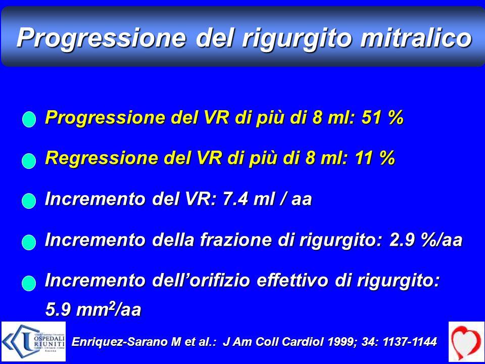 Progressione del rigurgito mitralico Enriquez-Sarano M et al.: J Am Coll Cardiol 1999; 34: 1137-1144 Progressione del VR di più di 8 ml: 51 % Regressi