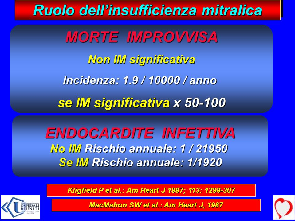 Kligfield P et al.: Am Heart J 1987; 113: 1298-307 MORTE IMPROVVISA Non IM significativa Incidenza: 1.9 / 10000 / anno se IM significativa x 50-100 Ru