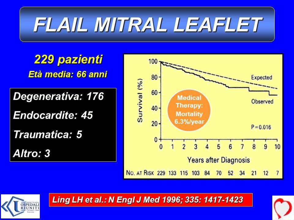 Medical Therapy: Mortality 6.3%/year Ling LH et al.: N Engl J Med 1996; 335: 1417-1423 229 pazienti Età media: 66 anni Degenerativa: 176 Endocardite:
