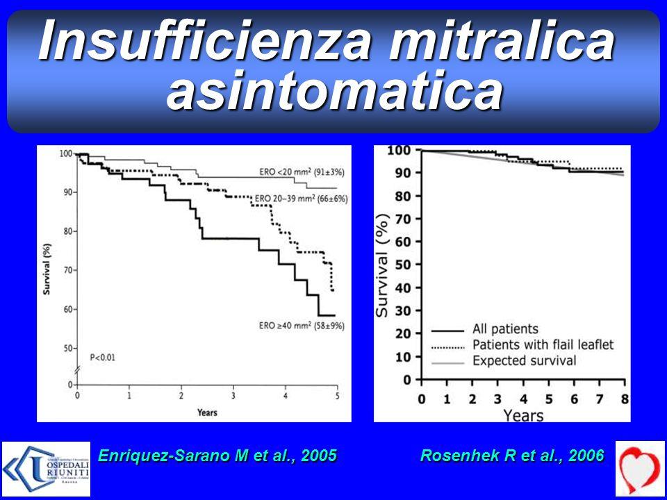 Insufficienza mitralica asintomatica Enriquez-Sarano M et al., 2005 Rosenhek R et al., 2006
